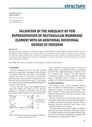 VALIDATION OF THE ADEQUACY OF FEM ... - Kielce