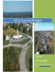 2012 Annual Budget - The City of Wentzville | Missouri
