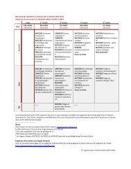 Baccalauréat spécialisé en sciences de la nutrition (B.Sc.Nut ...