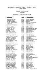 Classifica Aldeno Garniga Trofeo SAT 2006 - Ironelli.it