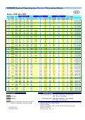 SIEMENS - Rotor UK - Page 2