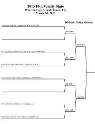 2013 Varsity State Policy Debate Results