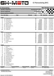 C1 Pannoniaring Langstrecke - Lietz Sport Racing Team