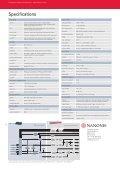 OC4 The Oscillation Controller - Nanonis - Page 4