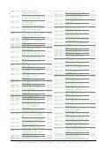 druckbare pdf-Preisliste ACME 2013 - beim Mostviertler ... - Page 6