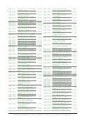 druckbare pdf-Preisliste ACME 2013 - beim Mostviertler ... - Page 7