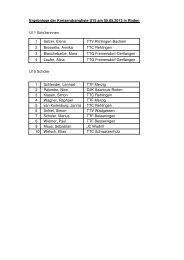 Ergebnisse U15 als pdf-Datei - DJK Saarlouis-Roden
