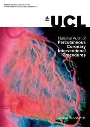 National Audit of Angioplasty Procedures - HQIP