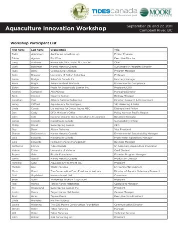 Aquaculture Innovation Workshop – Attendees List - Tides Canada