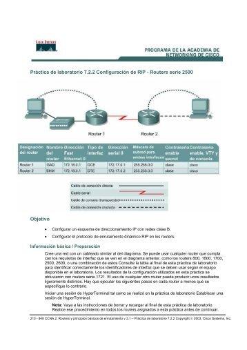 Práctica de laboratorio 7.2.2 Configuración de RIP - Routers ... - inicio