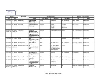Datum Sportart Veranstaltung Landes- / Ortsangabe ... - rtv-sport.de