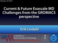 Current & Future Exascale MD Challenges from the GROMACS ...