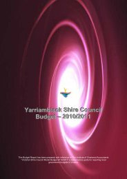 Yarriambiack Shire Council Budget – 2010/2011