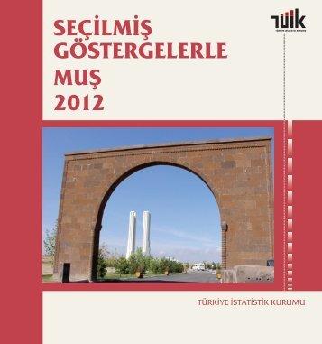 MUŞ - Türkiye İstatistik Kurumu