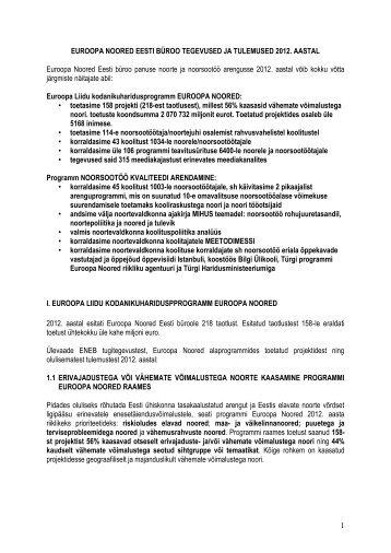 2012. a tegevusaruanne.pdf - Euroopa Noored