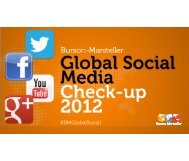 Cely Carmo - O check-up da social media global ... - Digital Age 2.0