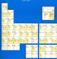 Our bruker NMR Periodic Table