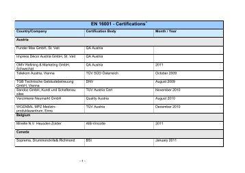 EN 16001 - Certifications - NAGUS
