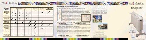 Wide Format Digital Scanning Solutions