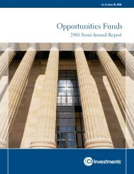Opportunities Funds - CI Investments
