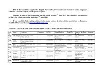 List of the Candidates applied for English ... - All India Radio