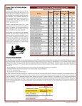 DISTRITO ESCOLAR UNIFICADO RIALTO - Axiomadvisors.net - Page 3