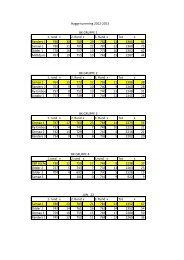 Hygge turnering 2012-2013 1. rund x 2. Rund x 3. Rund x Tot x ...