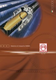 Esecutivo SIGMA 08 - Gruppo Rivolta