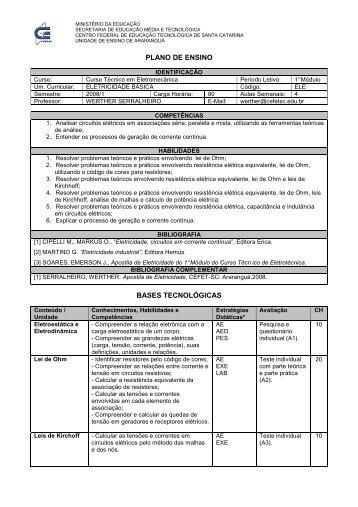 Plano de ensino - Eletricidade Básica - Wiki do IF-SC