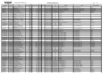 Evidencia objednávok - Dopravný podnik mesta Žiliny sro