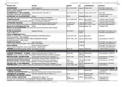várandós torna programok várandósoknak ... - KANGA Egyesület