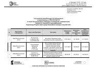 Lista projektów - Centrum Obsługi Przedsiębiorcy