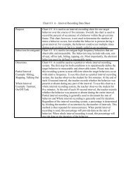 Chart #11 A – Interval Recording Data Sheet Purpose Chart #11 A is ...