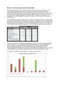 Tertialrapport september – desember 2011 - Nortura - Page 5