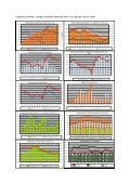 Tertialrapport september – desember 2011 - Nortura - Page 6