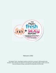 Fresh + Sexy Report