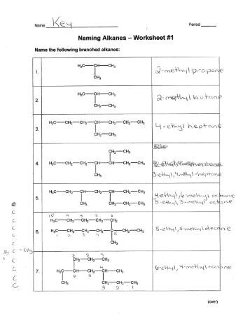 Worksheets Worksheets For Organic Chemistry Worksheet 1 Alkanes Answers naming alkanes worksheet fireyourmentor free printable worksheets 1 answers pdf