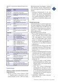 1 - Duodecim - Page 3