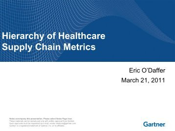 Hierarchy of Healthcare Supply Chain Metrics - IDN Summit and Expo