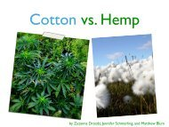 Cotton vs. Hemp
