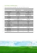iBright™ I38i T8 LED Tube - Del Lighting - Page 6