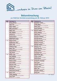 Mitglieder der Vertreterversammlung - GEWOG