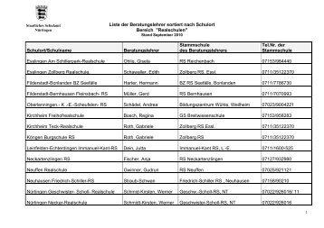 Liste der Beratungslehrer sortiert nach Schulort Bereich - Kultusportal