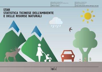 STAR 2013 - Repubblica e Cantone Ticino
