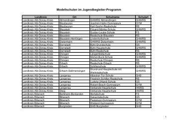 Liste der Modellschulen - Kultusportal