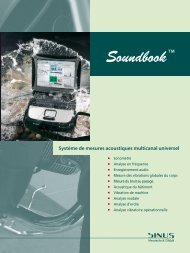 Soundbook™ Système de mesure - SINUS Messtechnik GmbH