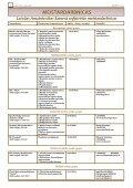 Amatu ziņas aprīlis 2013.pdf - Latvijas Amatniecības kamera - Page 4