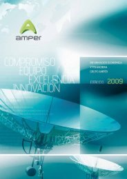 Informe Económico - Amper