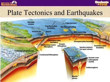 Plate Tectonics Shape (and Shake) British Columbia ...