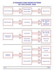Visio-Feeder Patterns - Updated for 2011-12.vsd
